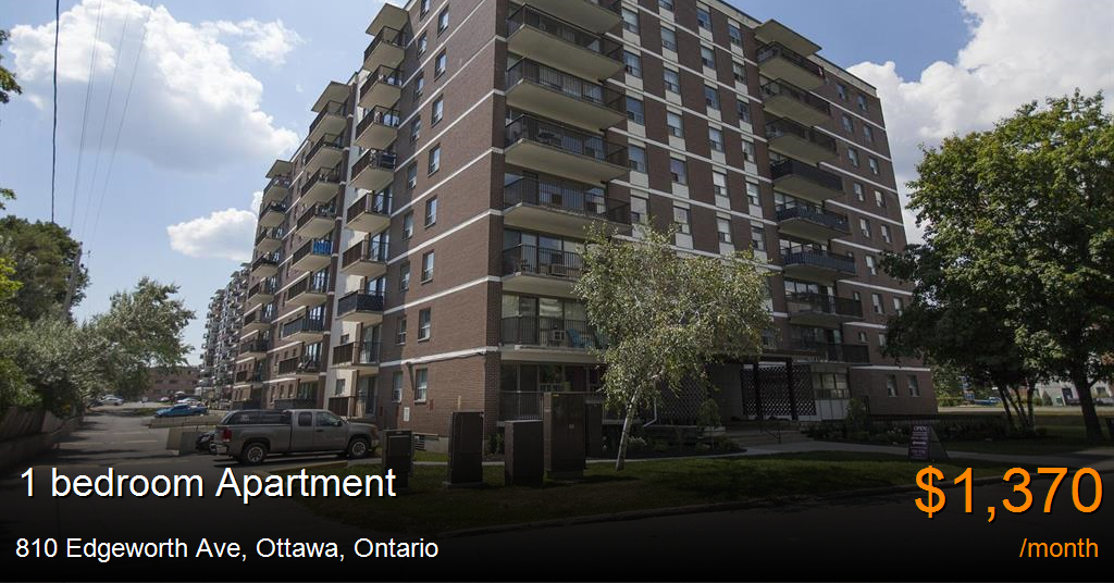 810 Edgeworth Ave, Ottawa - Apartment for Rent