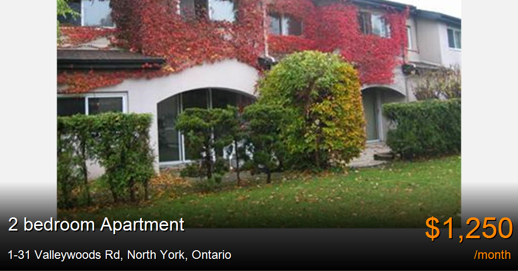 Apartments For Rent In North York Ontario